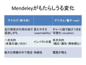Mendeley_tab